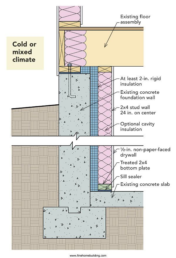 Spray Foam Insulation Installation Diagram